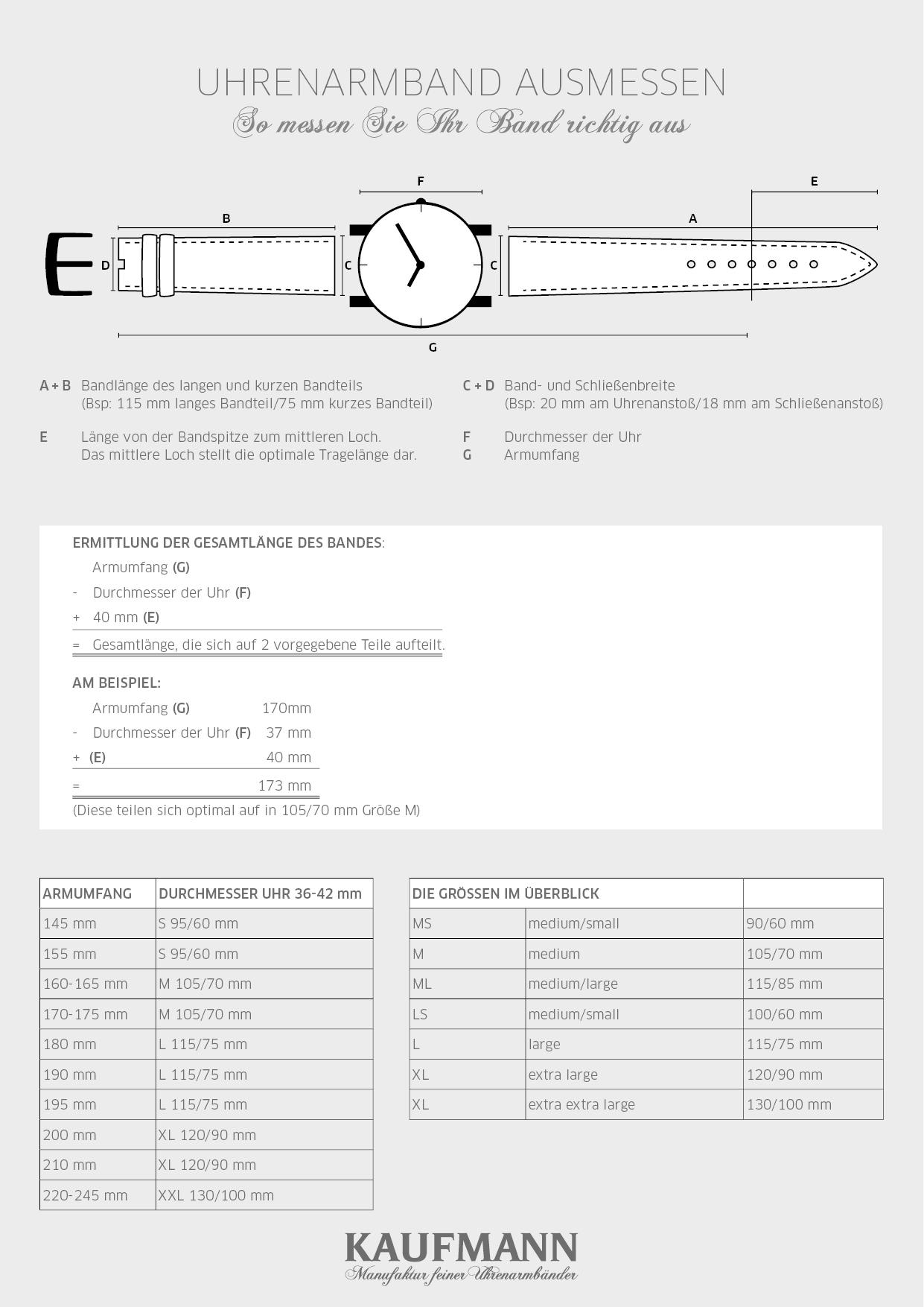 Merkblatt-Bandlaengen-ausmessen